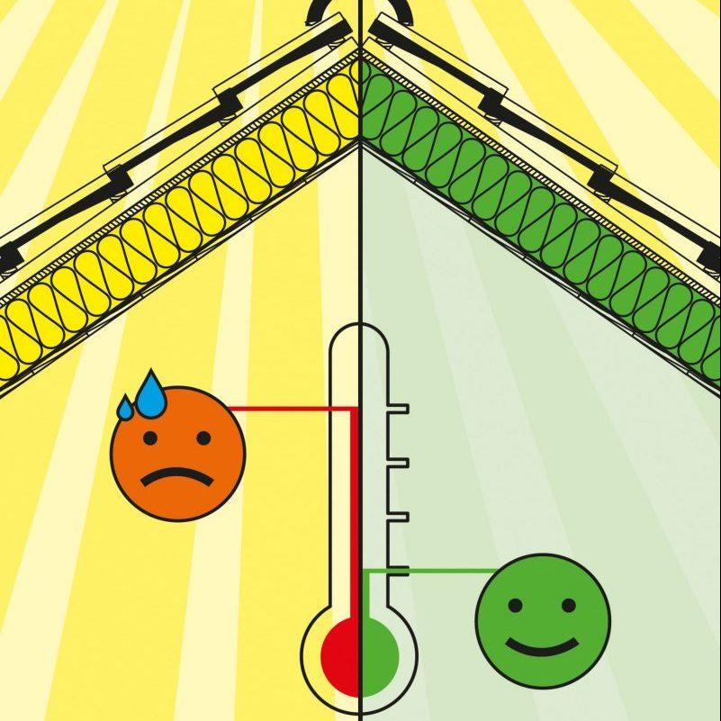 Klimaschützender Hitzeschutz